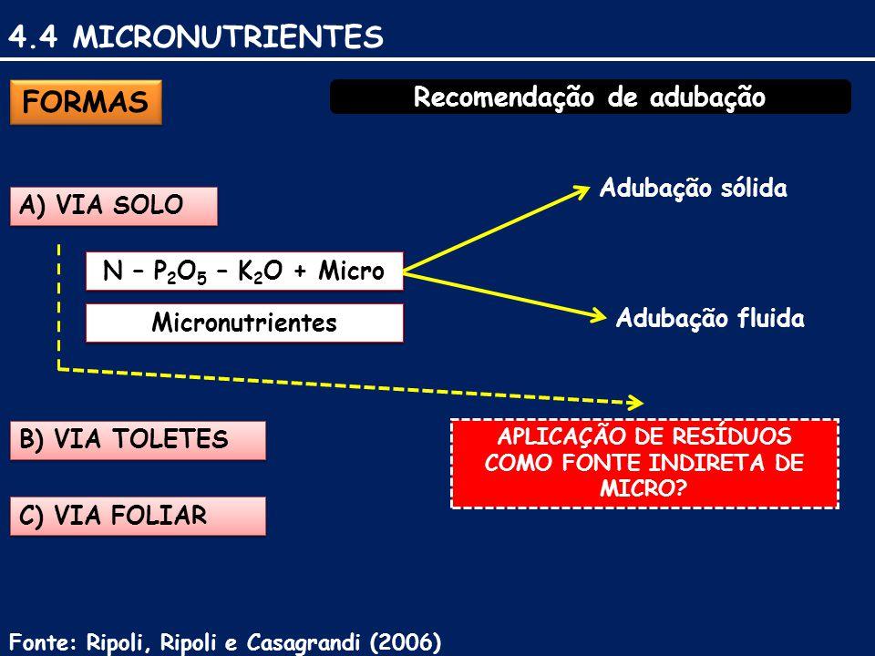 4.4 MICRONUTRIENTES FORMAS Recomendação de adubação Adubação sólida
