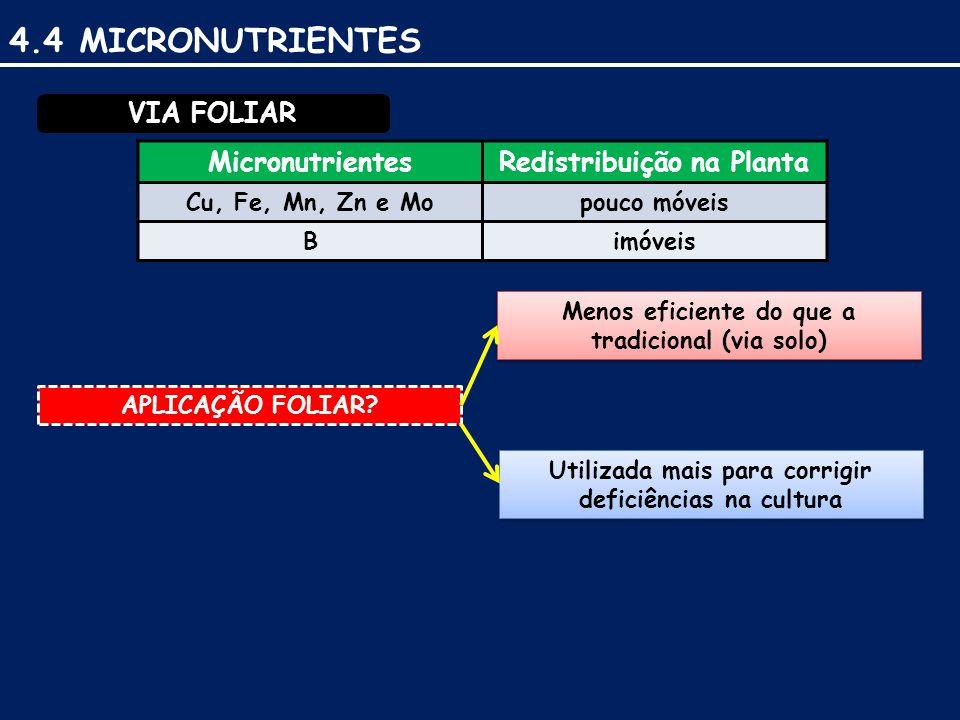 4.4 MICRONUTRIENTES VIA FOLIAR Micronutrientes