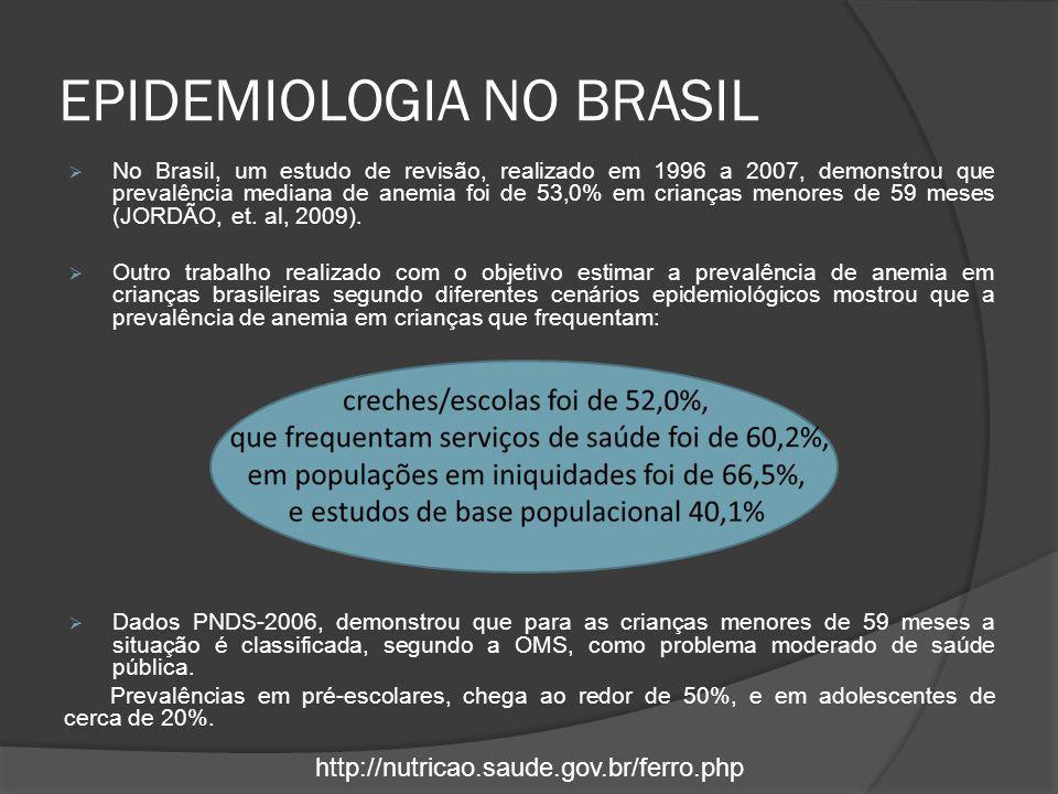 EPIDEMIOLOGIA NO BRASIL
