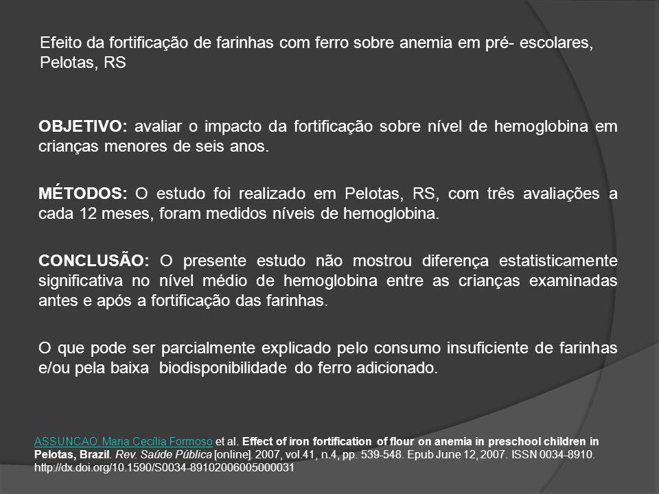 Efeito da fortificação de farinhas com ferro sobre anemia em pré- escolares, Pelotas, RS