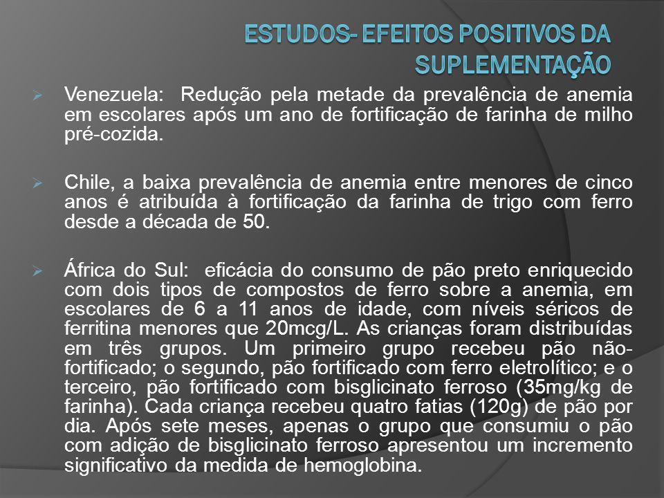ESTUDOS- EFEITOS POSITIVOS DA SUPLEMENTAÇÃO