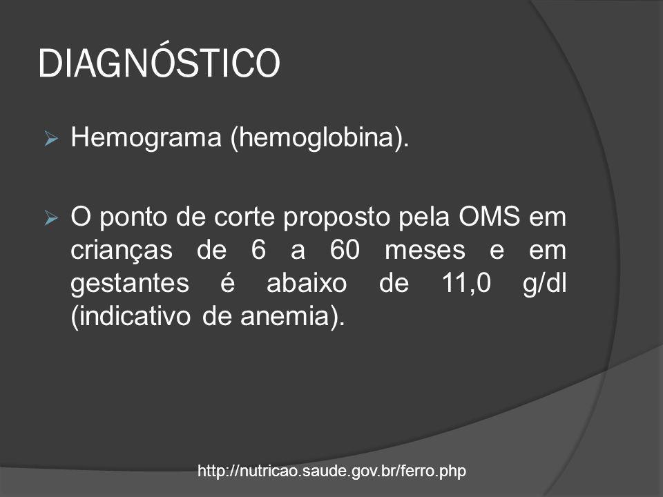 DIAGNÓSTICO Hemograma (hemoglobina).