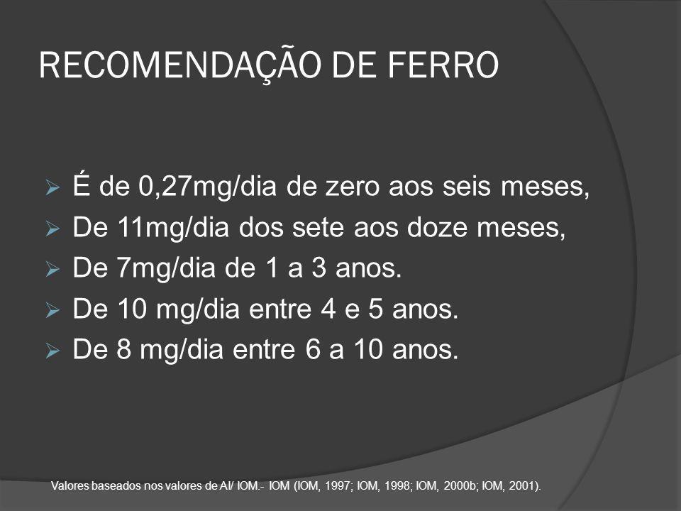 RECOMENDAÇÃO DE FERRO É de 0,27mg/dia de zero aos seis meses,