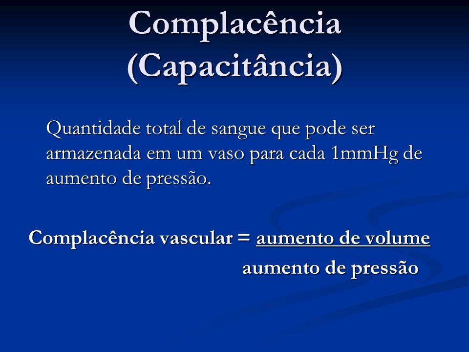 Complacência (Capacitância)