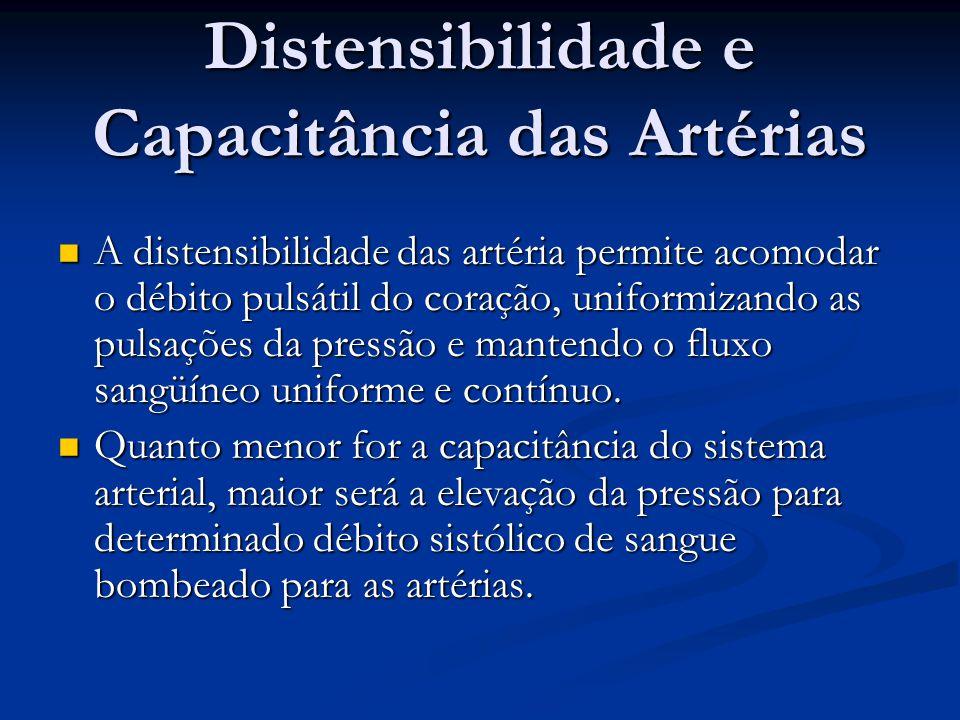 Distensibilidade e Capacitância das Artérias