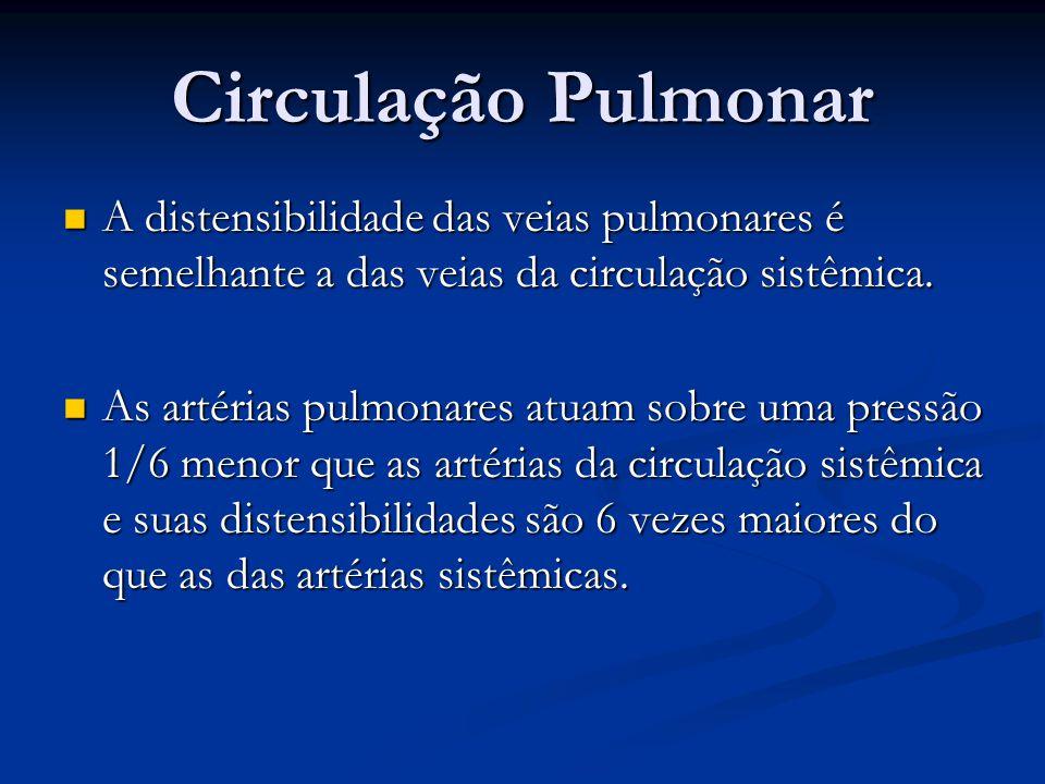 Circulação Pulmonar A distensibilidade das veias pulmonares é semelhante a das veias da circulação sistêmica.