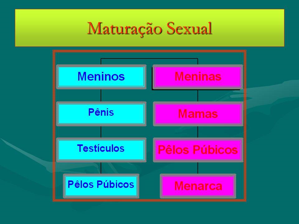 Maturação Sexual