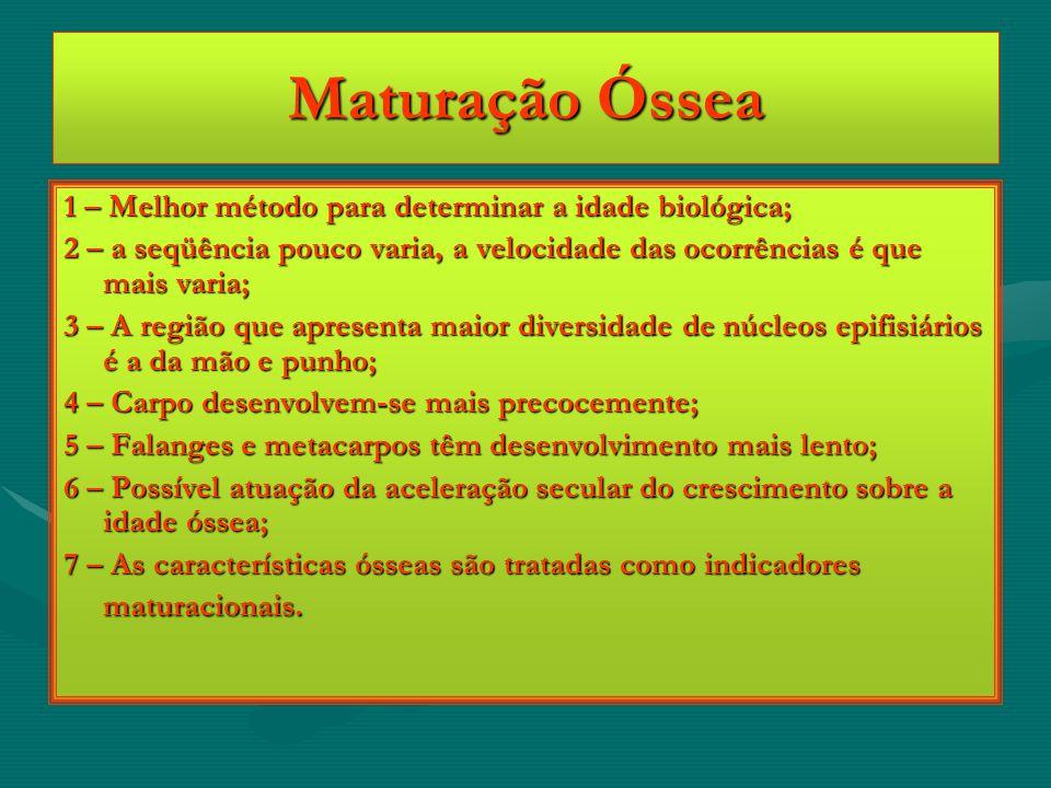 Maturação Óssea 1 – Melhor método para determinar a idade biológica;