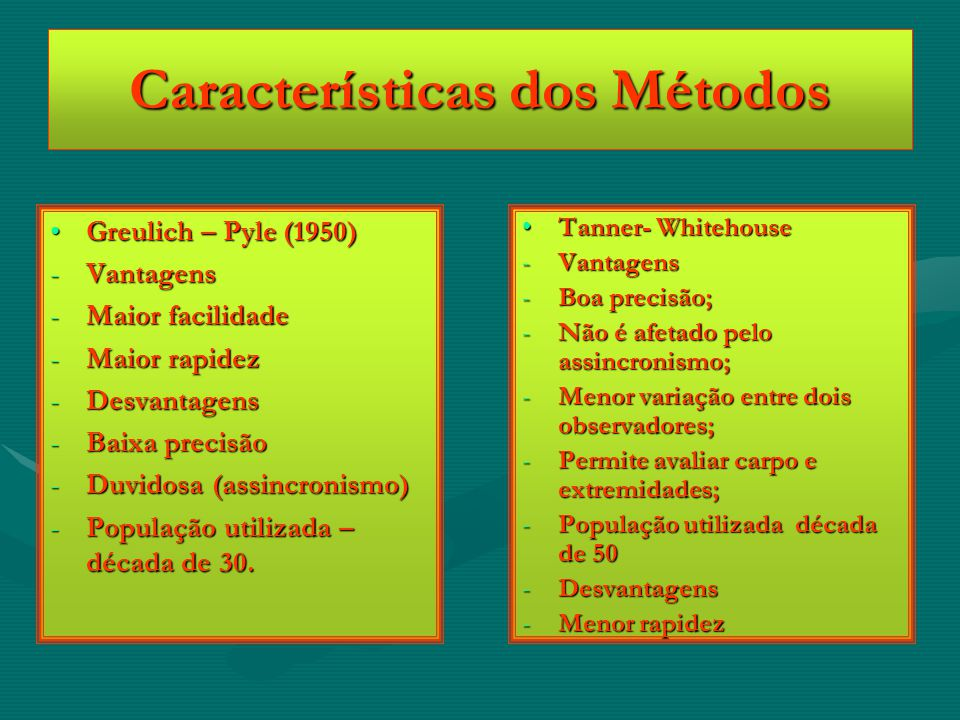 Características dos Métodos