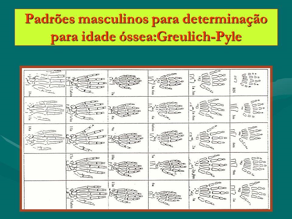 Padrões masculinos para determinação para idade óssea:Greulich-Pyle