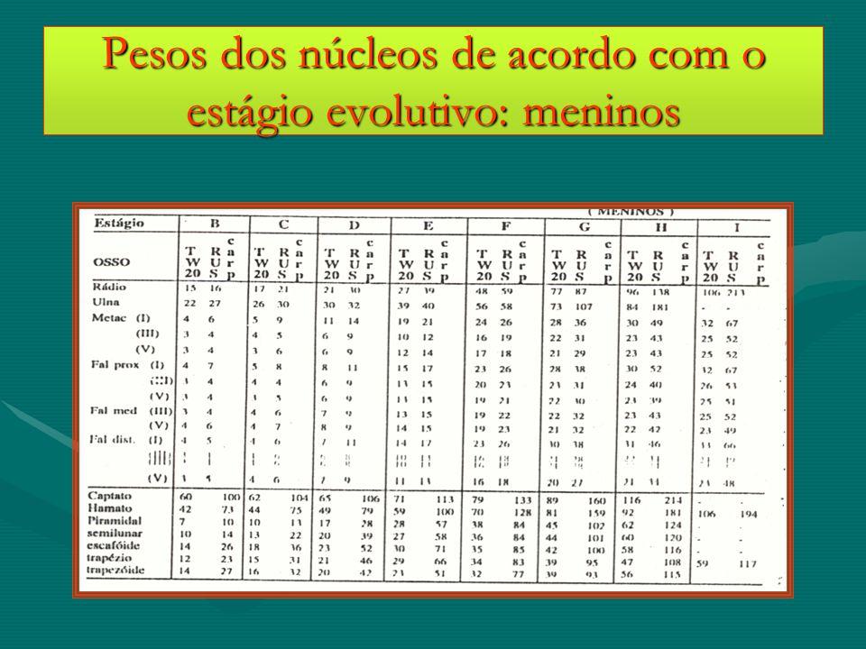Pesos dos núcleos de acordo com o estágio evolutivo: meninos