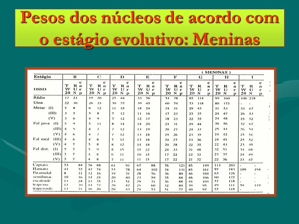 Pesos dos núcleos de acordo com o estágio evolutivo: Meninas