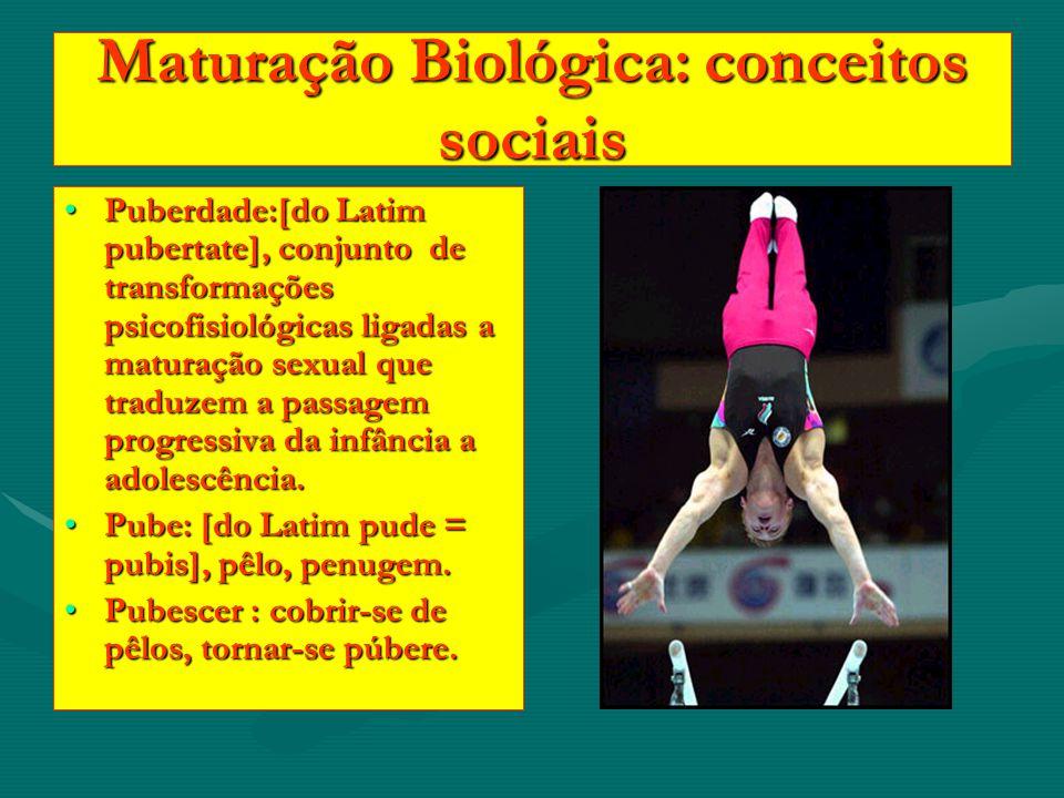 Maturação Biológica: conceitos sociais