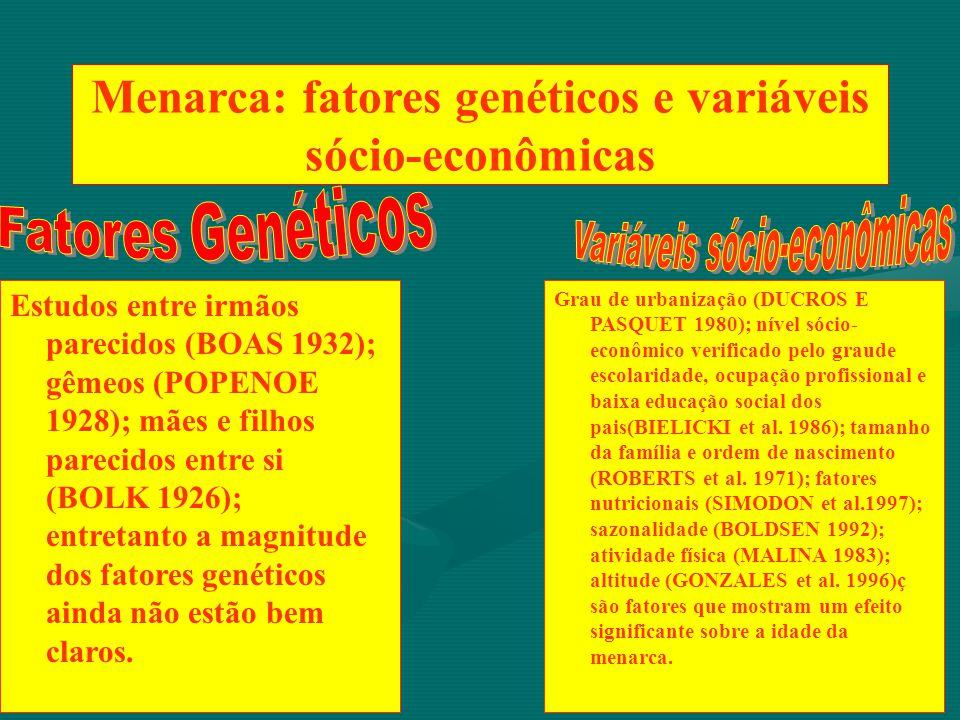 Menarca: fatores genéticos e variáveis sócio-econômicas