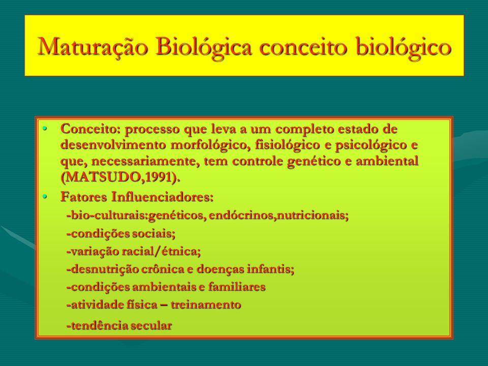 Maturação Biológica conceito biológico