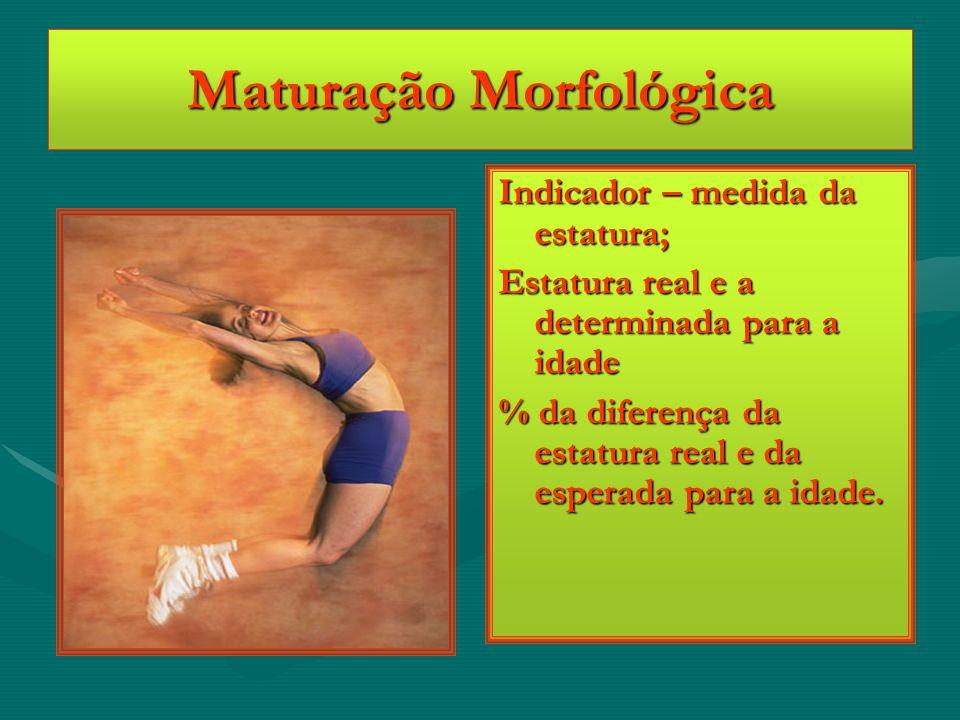 Maturação Morfológica