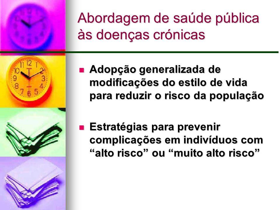 Abordagem de saúde pública às doenças crónicas