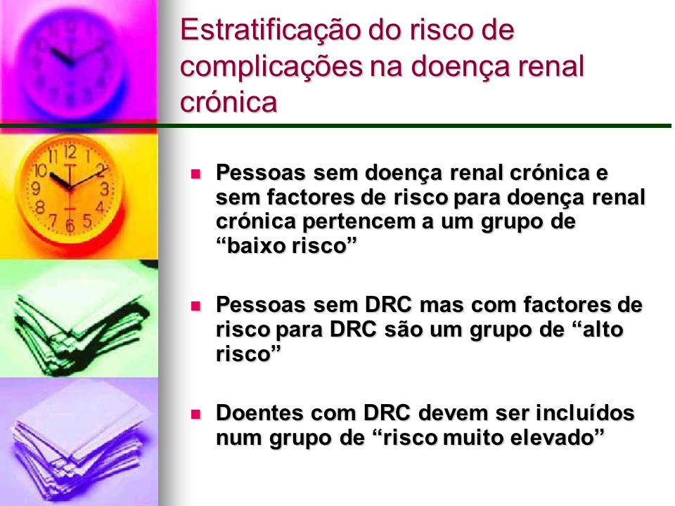 Estratificação do risco de complicações na doença renal crónica