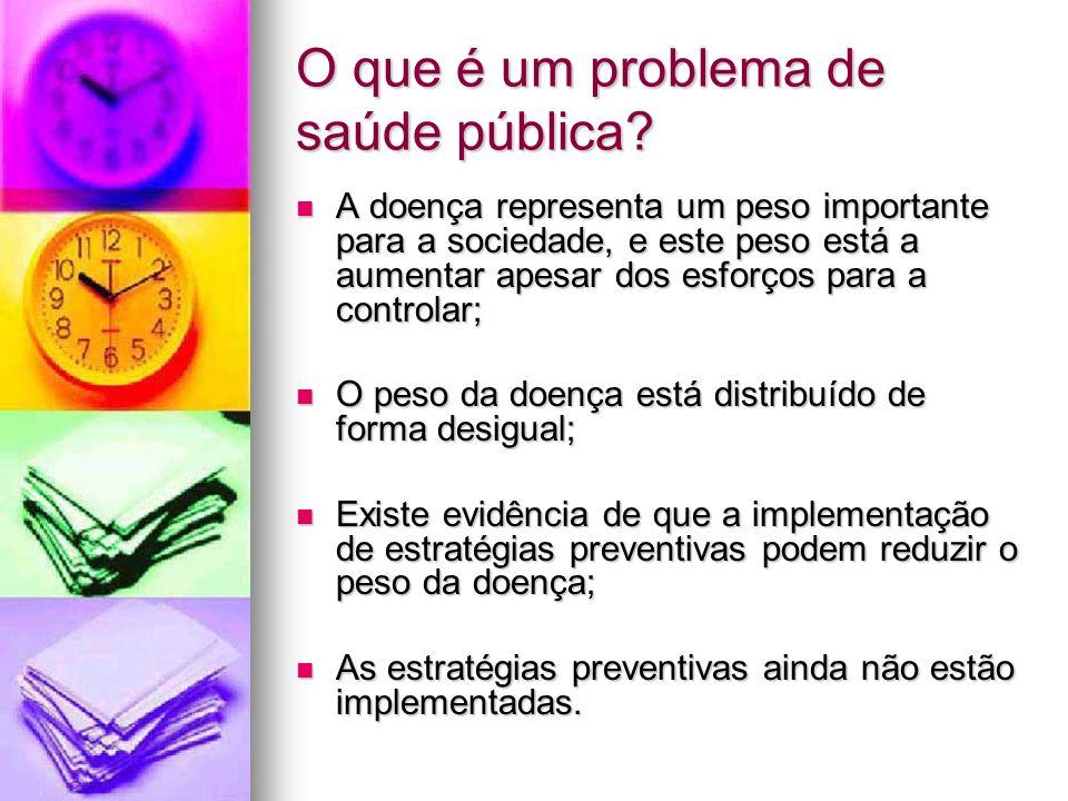 O que é um problema de saúde pública
