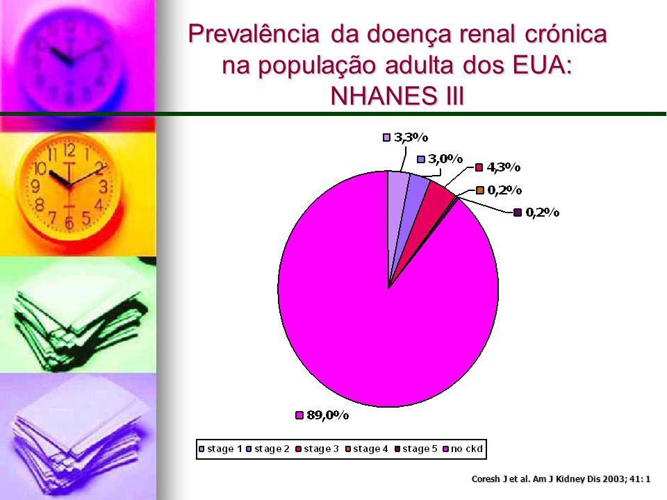 Coresh J et al. Am J Kidney Dis 2003; 41: 1
