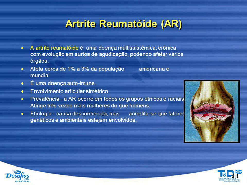 Artrite Reumatóide (AR)