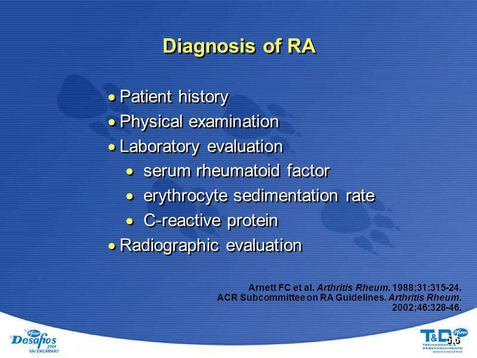 Diagnosis of RA Patient history Physical examination