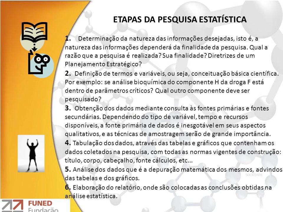 ETAPAS DA PESQUISA ESTATÍSTICA