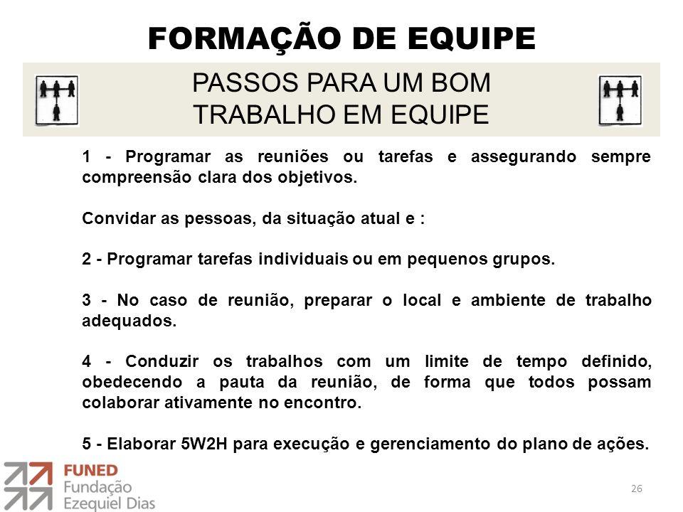 FORMAÇÃO DE EQUIPE PASSOS PARA UM BOM TRABALHO EM EQUIPE
