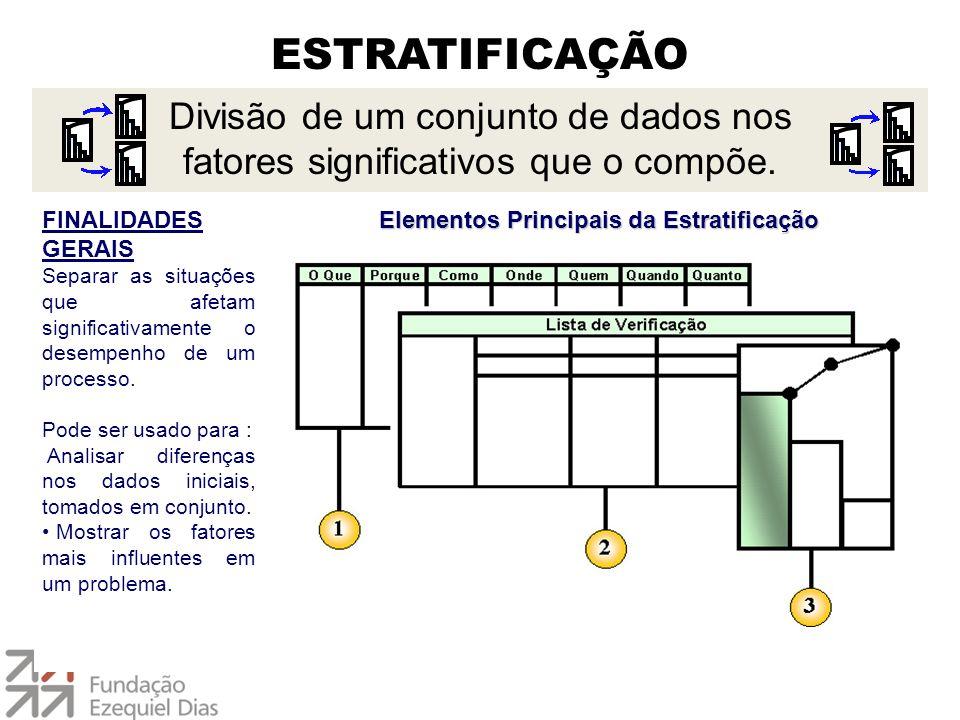 Elementos Principais da Estratificação
