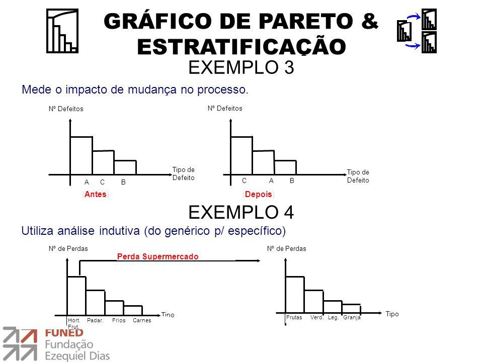 GRÁFICO DE PARETO & ESTRATIFICAÇÃO