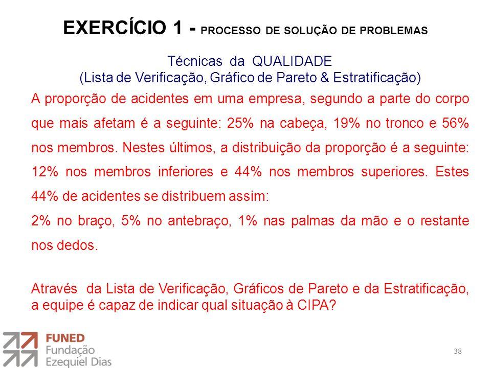 EXERCÍCIO 1 - PROCESSO DE SOLUÇÃO DE PROBLEMAS