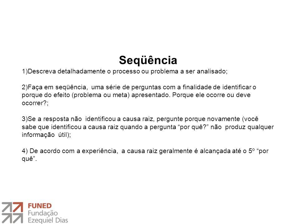 Seqüência 1)Descreva detalhadamente o processo ou problema a ser analisado;
