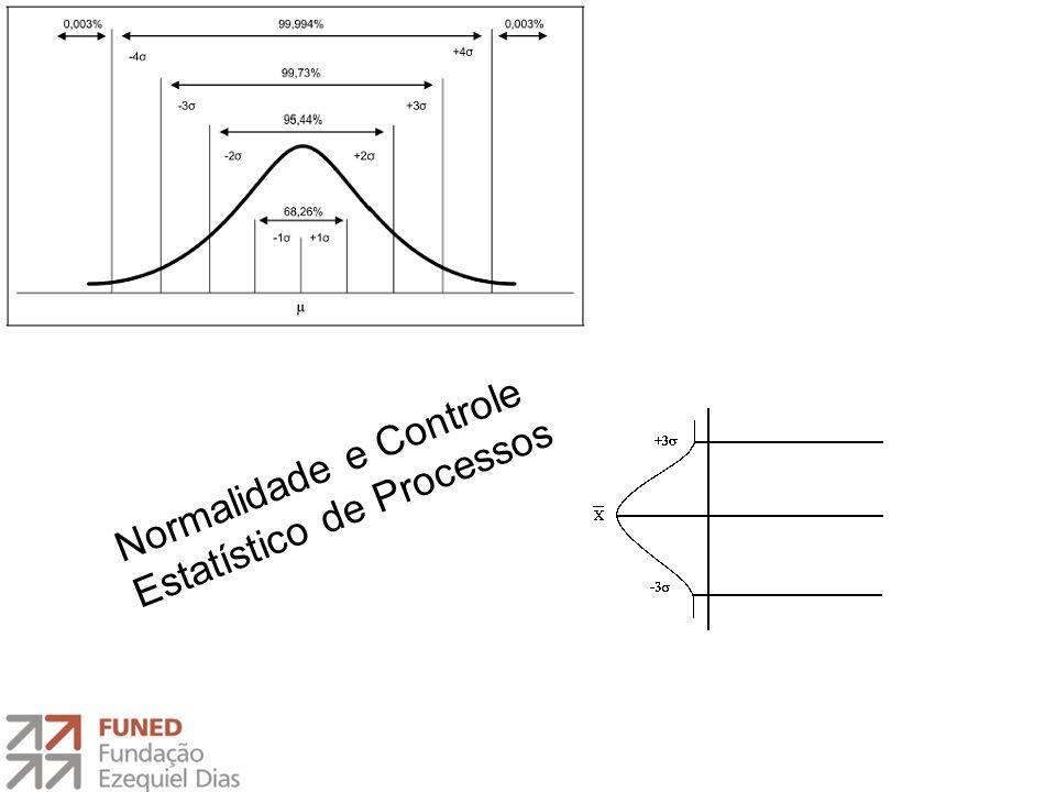 Normalidade e Controle Estatístico de Processos