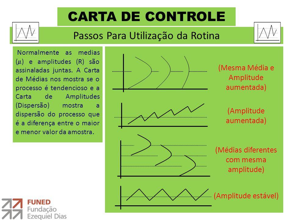 CARTA DE CONTROLE Passos Para Utilização da Rotina