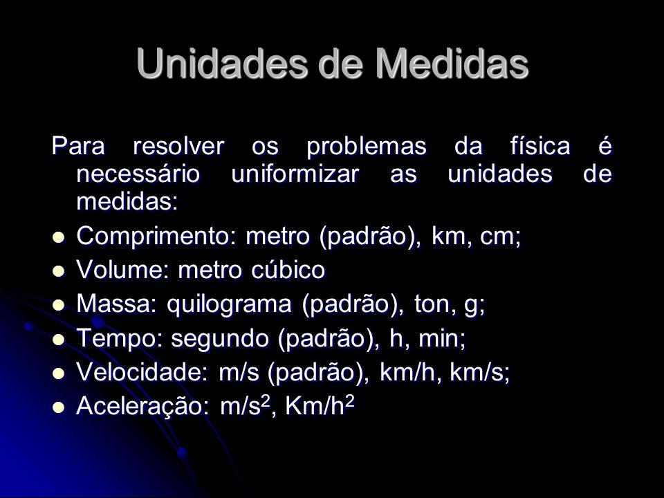 Unidades de Medidas Para resolver os problemas da física é necessário uniformizar as unidades de medidas: