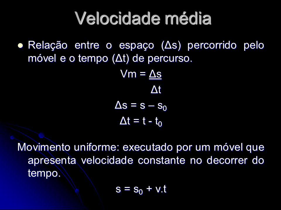 Velocidade média Relação entre o espaço (Δs) percorrido pelo móvel e o tempo (Δt) de percurso. Vm = Δs.