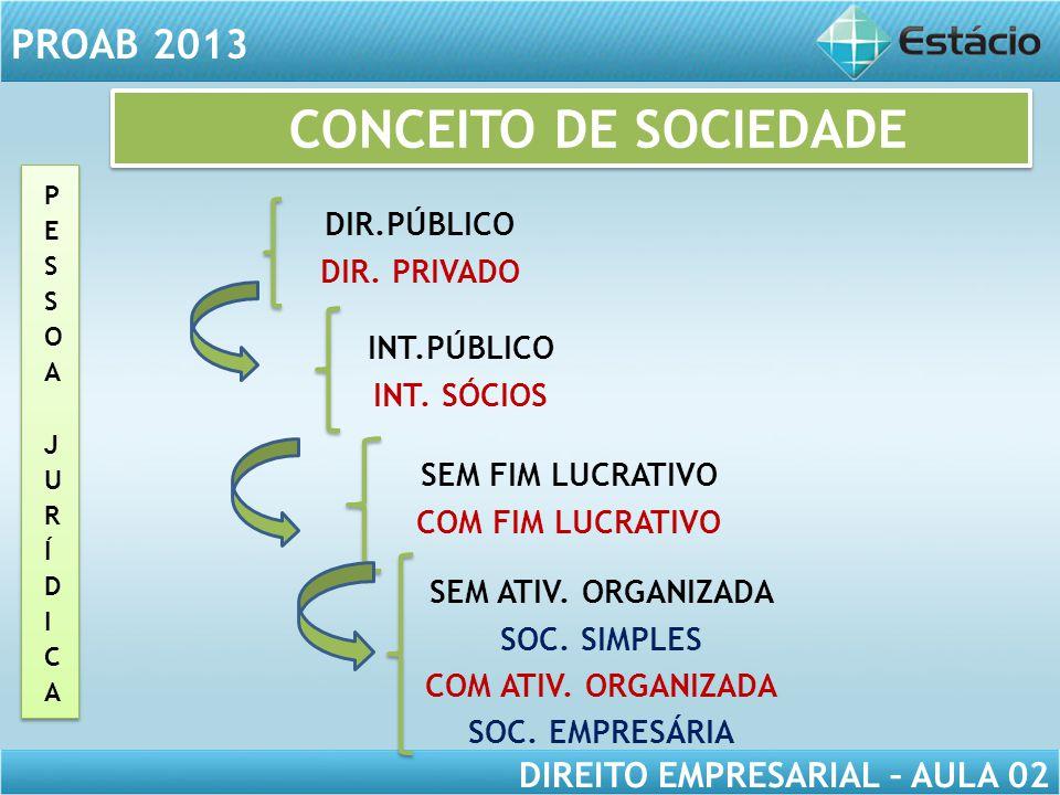 CONCEITO DE SOCIEDADE DIR.PÚBLICO DIR. PRIVADO INT.PÚBLICO INT. SÓCIOS