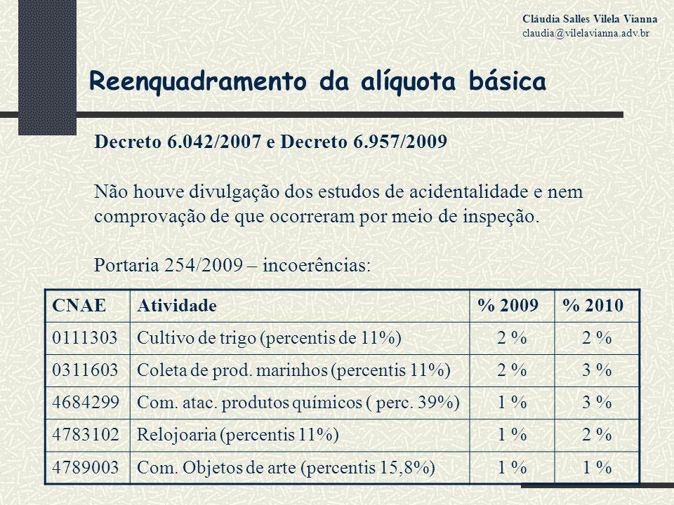 Reenquadramento da alíquota básica