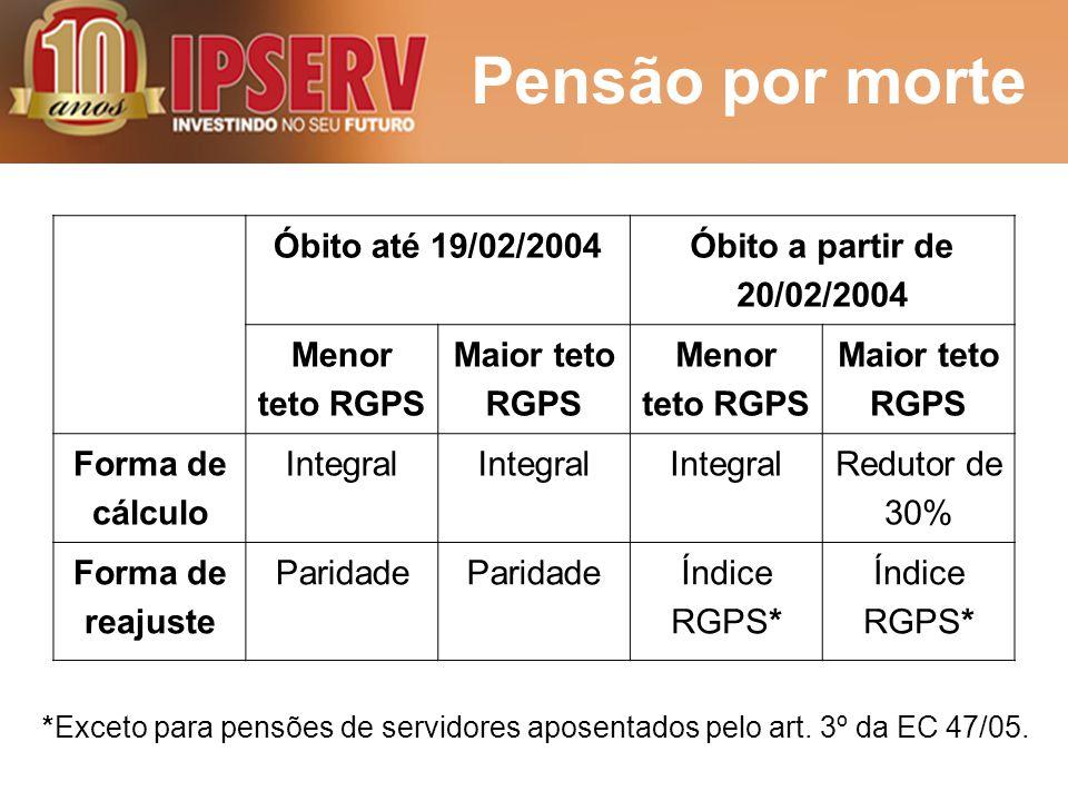 Pensão por morte Óbito até 19/02/2004 Óbito a partir de 20/02/2004
