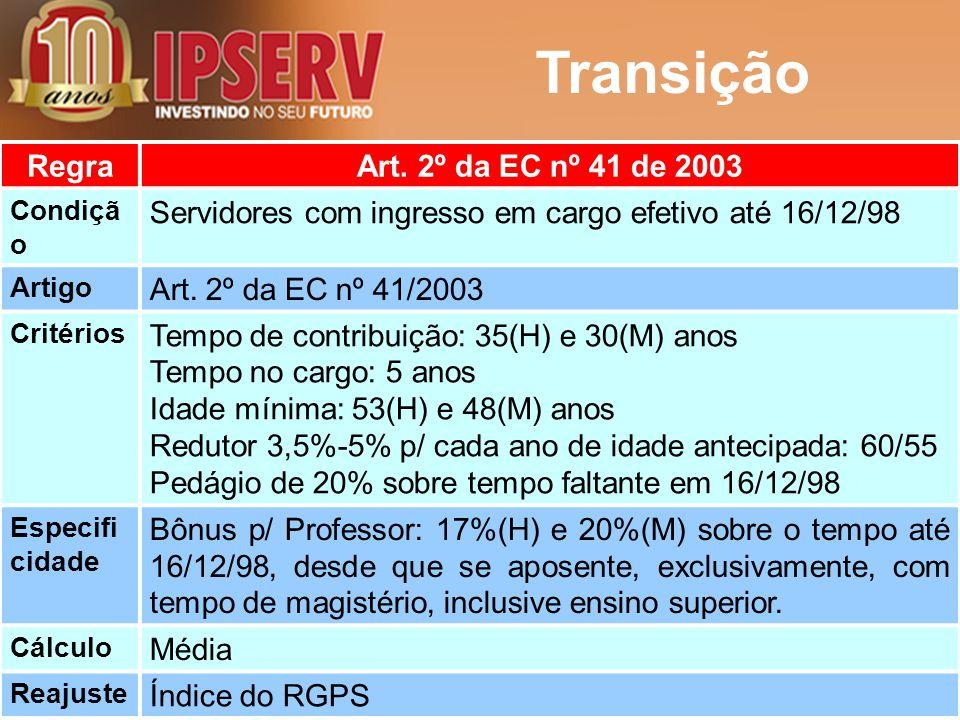 Transição Regra Art. 2º da EC nº 41 de 2003