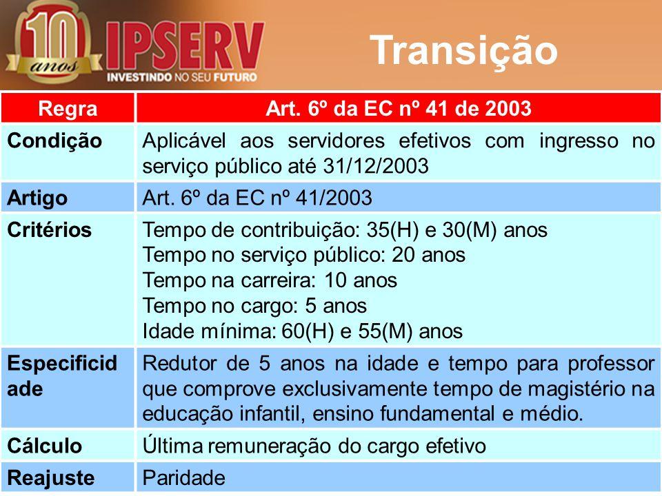 Transição Regra Art. 6º da EC nº 41 de 2003 Condição