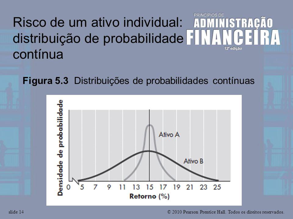 Risco de um ativo individual: distribuição de probabilidade contínua