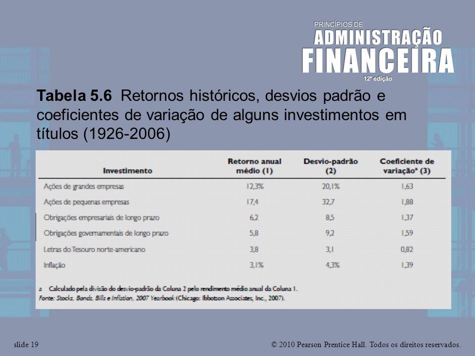 Tabela 5.6 Retornos históricos, desvios padrão e coeficientes de variação de alguns investimentos em