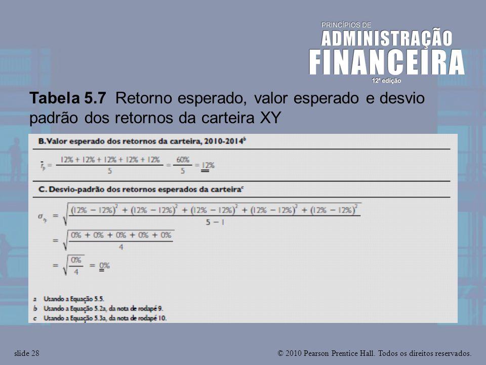 Tabela 5.7 Retorno esperado, valor esperado e desvio padrão dos retornos da carteira XY
