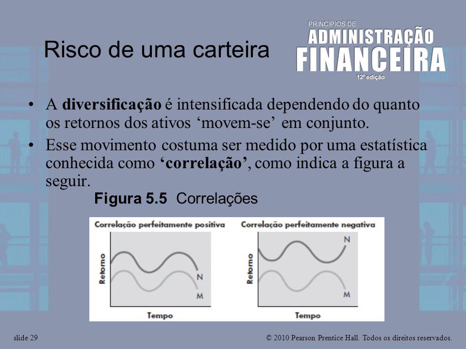 Risco de uma carteira A diversificação é intensificada dependendo do quanto os retornos dos ativos 'movem-se' em conjunto.