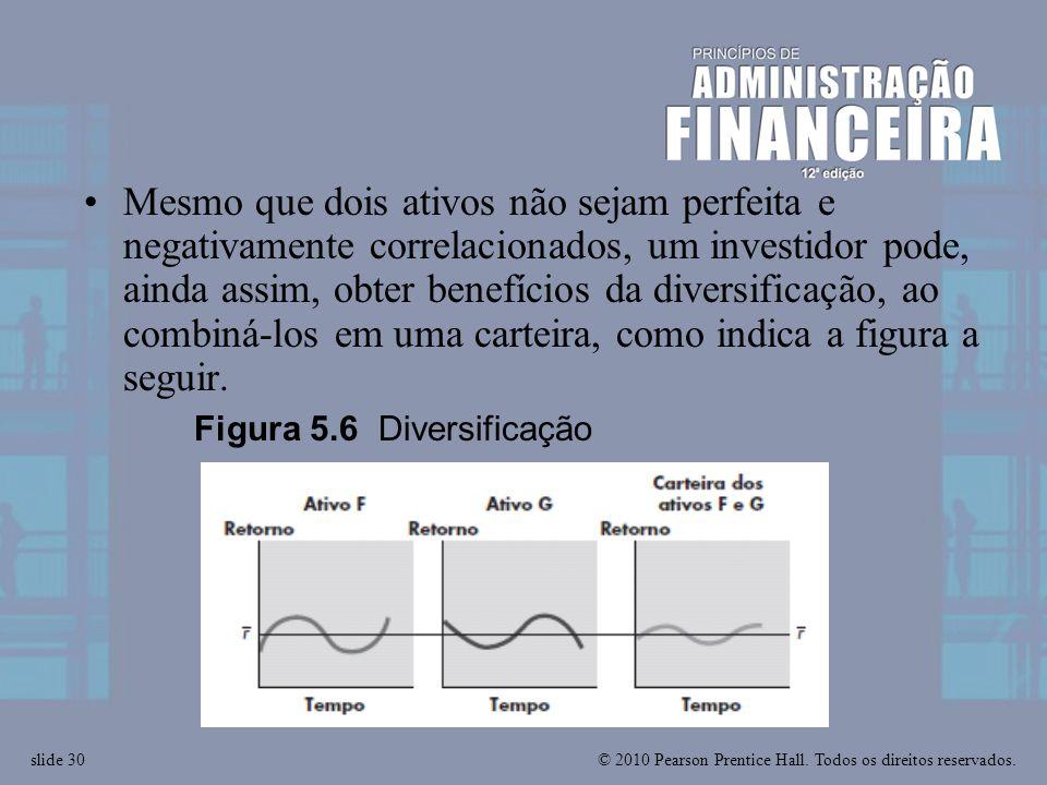 Mesmo que dois ativos não sejam perfeita e negativamente correlacionados, um investidor pode, ainda assim, obter benefícios da diversificação, ao combiná-los em uma carteira, como indica a figura a seguir.