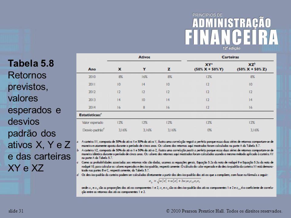 Tabela 5.8 Retornos previstos, valores esperados e desvios padrão dos ativos X, Y e Z e das carteiras