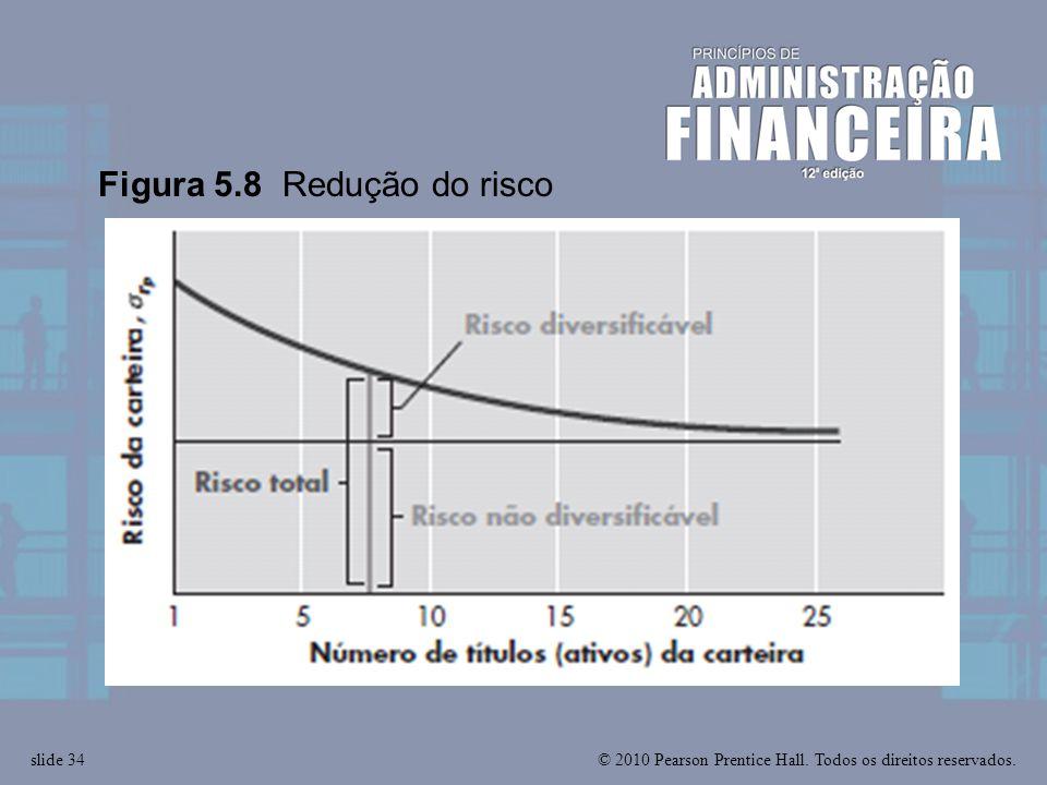Figura 5.8 Redução do risco