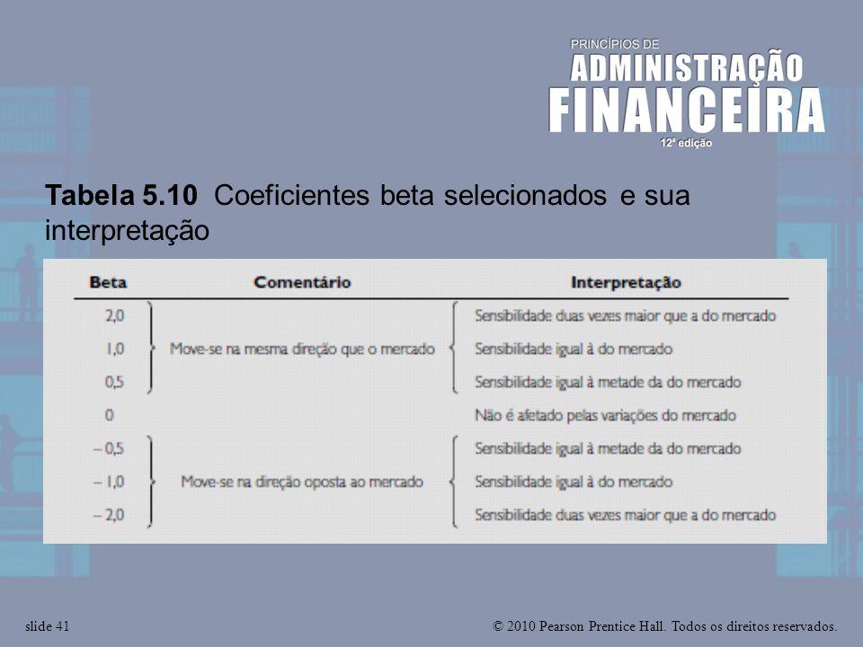 Tabela 5.10 Coeficientes beta selecionados e sua interpretação