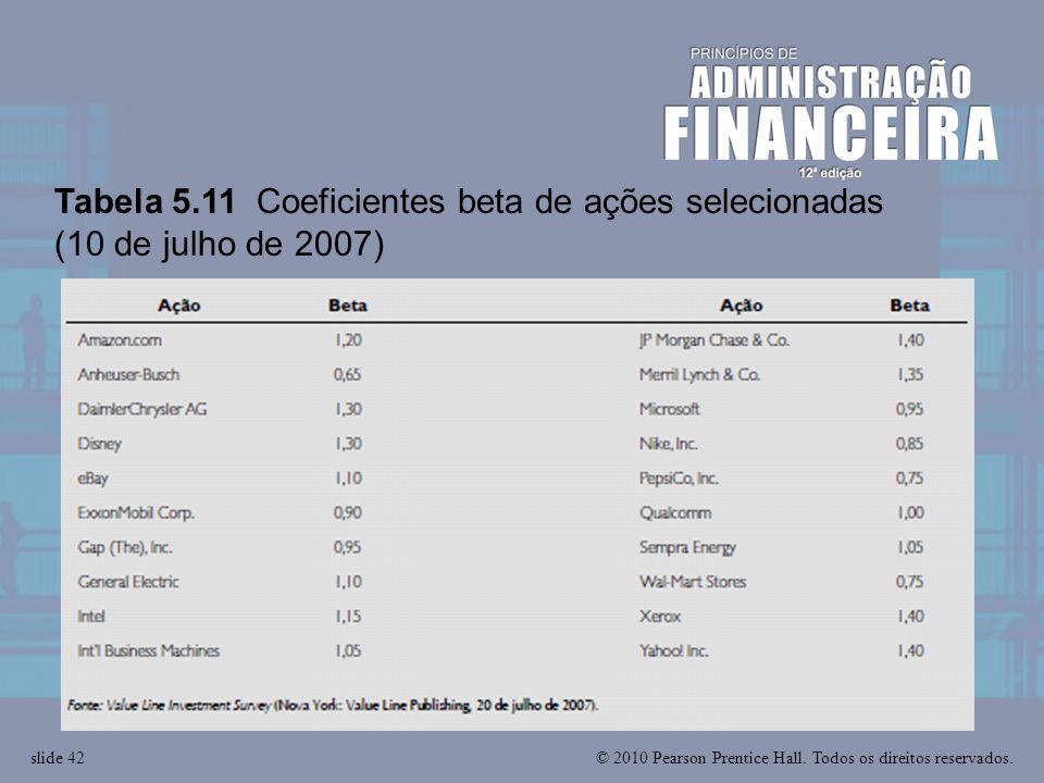Tabela 5.11 Coeficientes beta de ações selecionadas